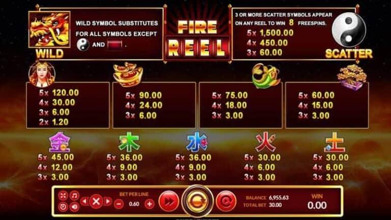 Fire Reel รีวิวเกมสล็อต